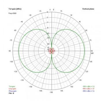 Lumenier AXII Sraight MMCX 5.8GHz Antenna (LHCP)