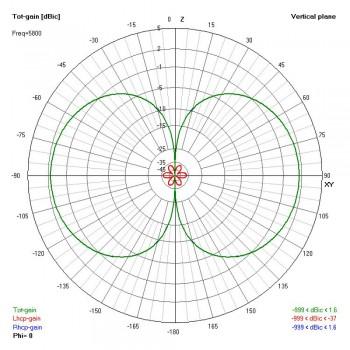 Lumenier AXII Stubby 5.8GHz Antenna (LHCP)